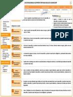 STD-GSSO-DPR-001 Estándar uso de Mascarillas y Protector Naso-Bucal en C....pdf