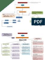 mapa conceptual aldo.doc