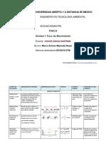 TFIS_U1_A1_MAMR (TABLA MODELO DEL MOVIMIENTO)