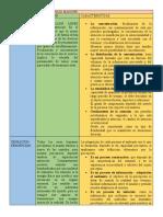 PROCESOS PSICOLOGICOS (2)