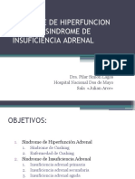 SIND DE HIPERFUNCION ADRENAL SIND DE INSUFICIENCIA ADRENAL.pptx