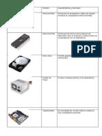 Componentes Internos del CPU