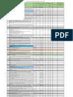 LISTA DE VERIFICACIÓN DE MATERIAS DE SST - Resolución 186-2019 (EDITADO)