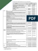 Cronograma de actividades del 2020-1