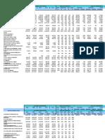 Copia de RAZONES FINANCIERAS ejemplo .xlsx