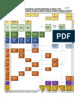 Plan-de-estudios-201820 CONTADURIA INTERNACIONAL