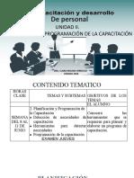 UNIDAD II. PLANIFICACIÓN DE LA  CAPACITACIÓN