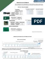 manuales de servicio FINAL.pdf