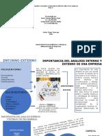Importancia Del Analisis Situacional De Una Empresa.pptx