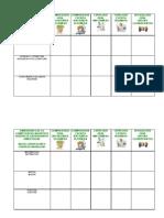 Actividad tareas Competencia linguistica Primaria