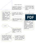 recurso administrativos leyes