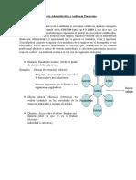 Auditoria Administrativa y Auditoria Financiera