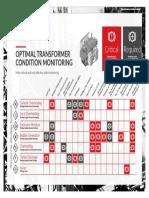 Optimal_Transformer_Condition_Monitoring(1)