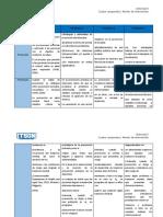 ACT 5 Cuadro comparativo Niveles de intervención JMSS.docx