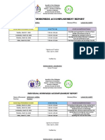 Individual Work Week Plan Report