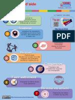 Les 7 types d'aide de R Goigoux.pdf