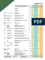Katalog elemenata po standardima - detaljniji.pdf