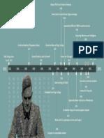 Alan-Turing-Timeline