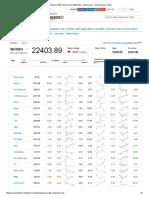 market 02 may  2014 3.30 pm fri