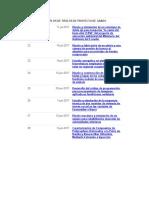 Titulos de proyectos