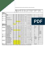 NileTilapiaTabSp10.pdf