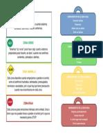 zonas regulacion+herram -RESUMEN-.pdf