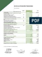 Elaboración y análisis del estado de cambios en la situación financiera
