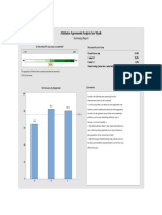Attribute Agreement Analysis for Wynik - Summary Report
