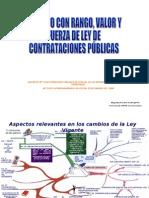 8583311-Presentacion-Decreto-Ley-de-Contrataciones-Publicas