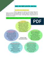 ACTIVIDADES DE REFLEXIÓN INICIA1