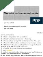 Modelos de la comunicación Guía