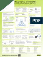 chromatography-cheat-sheet-en