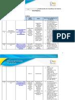 Anexo 1- Matriz Base de datos- Paso 1-Sonia Cabuyales