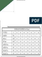 TABLA DE DIAMETROS