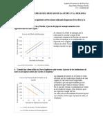 Taller 2 - Las fuerzas del mercado.pdf