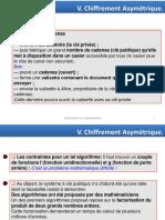 Sécu_CH2_ESI_Part_4.pdf