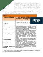 INFORME EJECUTIVO NORMA ISO 19001