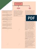 La Fotobiografía .pdf