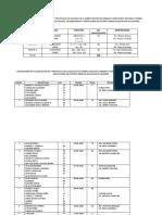CRONOGRAMA TALLER AUTORIDADES Y  DOCENTES DECE SEPTIEMBRE 2020