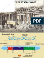 Roma republicana. Institucionalidad política