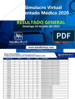 260720-Ranking General IV Simulacro Nacional Residentado Medico 2020
