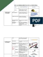 CLASIFICASION DE LAS HERRAMIENTAS EN LA INDUSTRIA (1)