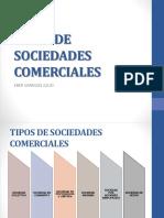 TIPOS DE SOCIEDADES COMERCIALES 2020-1 PDF.pdf