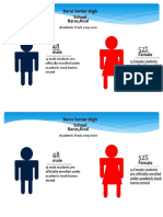 Sample Infographics Designed via Microsoft PowerPoint