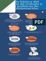 Infografía capital de trabajo