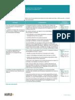 81FYARDWB0119.pdf