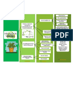 negocios verdes