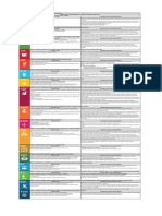 Planilha das 17 ODS - Introdução a engenharia.pdf