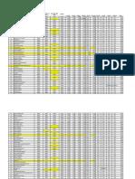 GMP MESS FEES settlement sheet (1).xlsx