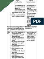 427742770-Worksheet-1 (1).docx